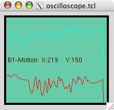 https://www.tcl-lang.org/starkits/oscilloscope.jpg